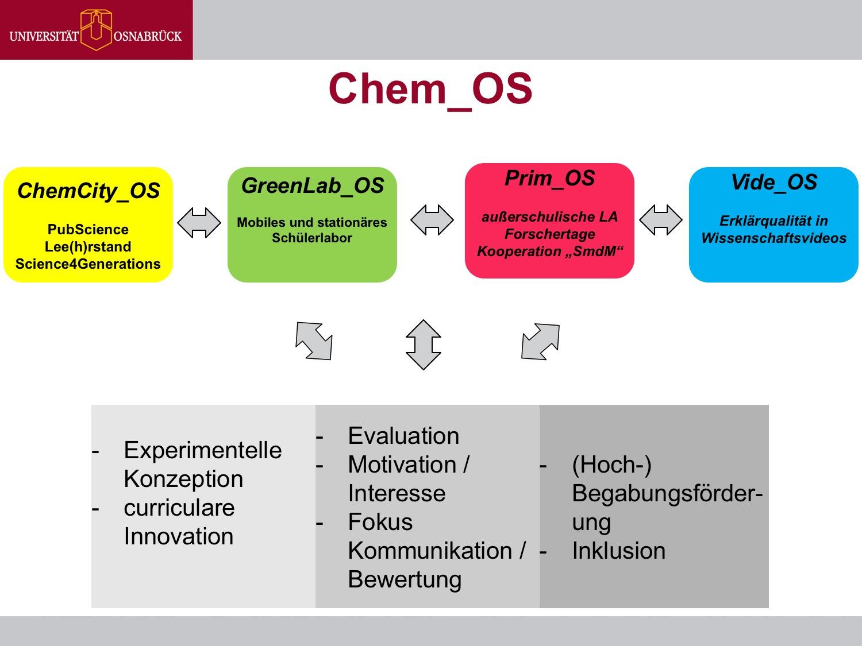 Chemie Didaktik